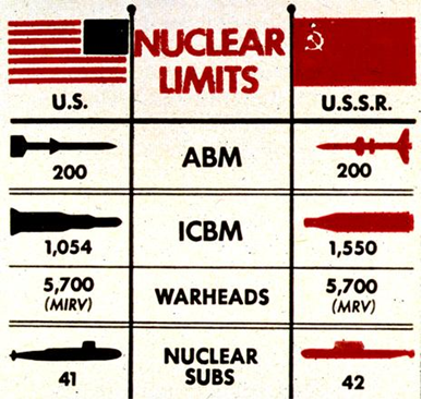 a nuclear battle between united states and the soviet union In 1983, the united states and the soviet union came dangerously close to nuclear war that was the conclusion of a highly classified report issued in 1990 by the president's foreign.