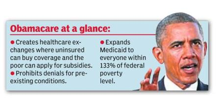 obamacare-at-a-glance-ny-daily-news