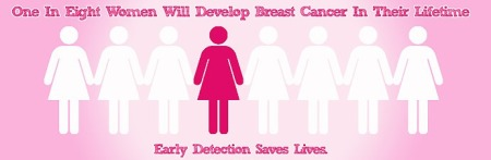 1-in-8-get-Breast-Cancer