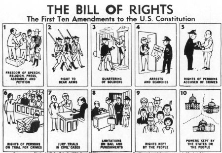 "Cartoon of the Bill of Rights depicting the first 10 Amendments to the US Constitution. From a 1971 Teacher's Guide transparency for ""Young Citizen"""