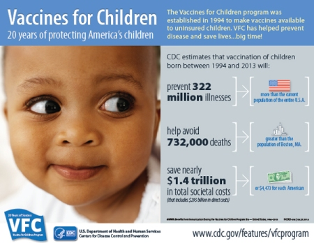 Image source courtesy of CDC http://www.cdc.gov/features/vfcprogram