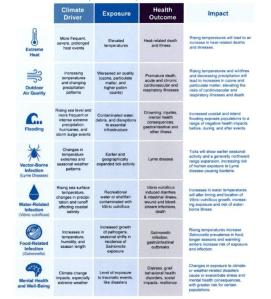 Climate Impacts_p5